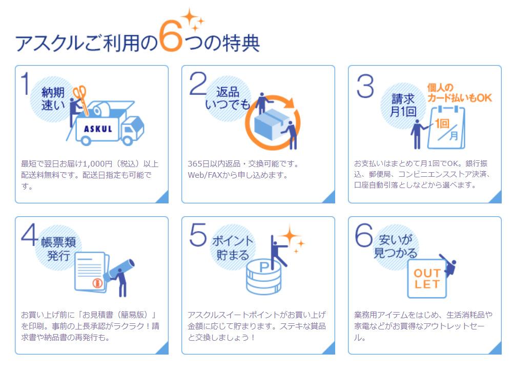 アスクル利用6つの特典